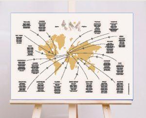 Plan de table mappemonde Nom de table mariage thème voyage