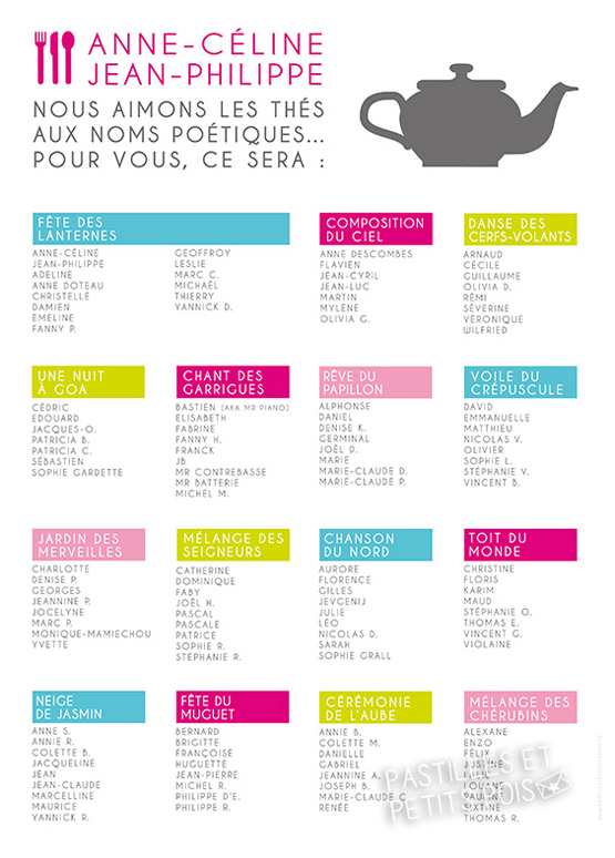 Plan de tables moyen format